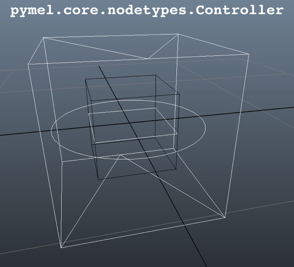 Subclassing PyMEL: Maya Transform
